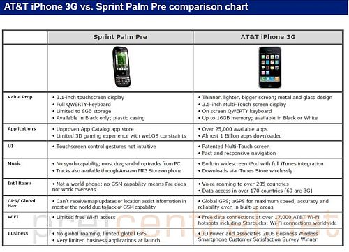 iphone-palm-pre-comparison