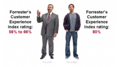 mac-vs-pc-forrester