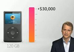 ipod-30000
