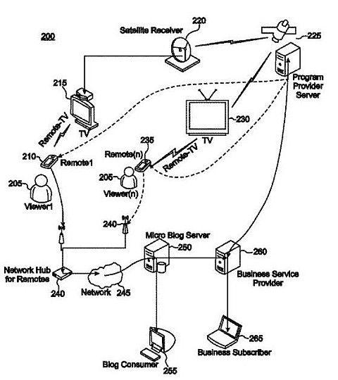 IBM Patent Autoblogging