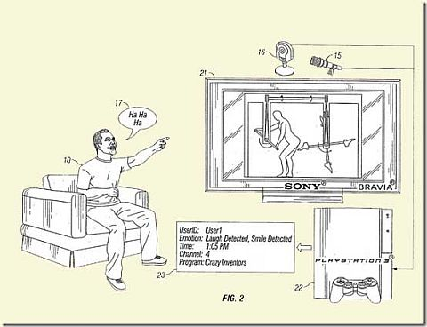sony-patent-emotions