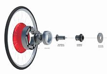 Copenhagen Wheel Design