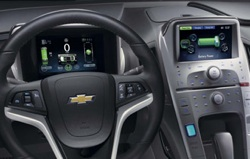 Chevy Volt Armaturenbrett und Displays