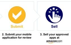 Amazon Appstore Developer Portal
