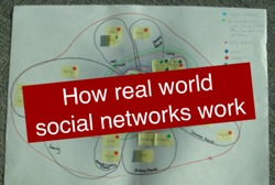 Social Circles Real World