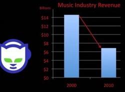 Copyright-Mathematik